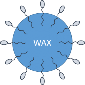 wax in water